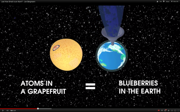 Filling the earth with blueberries. From Capitol Hill Science 8 blog.